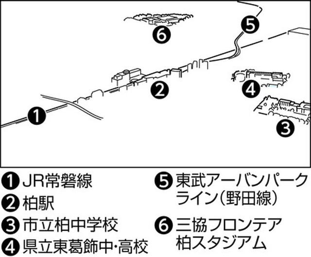2019年6月9日 柏 交通の要衝で発展 | 東京新聞オフィシャルショップ